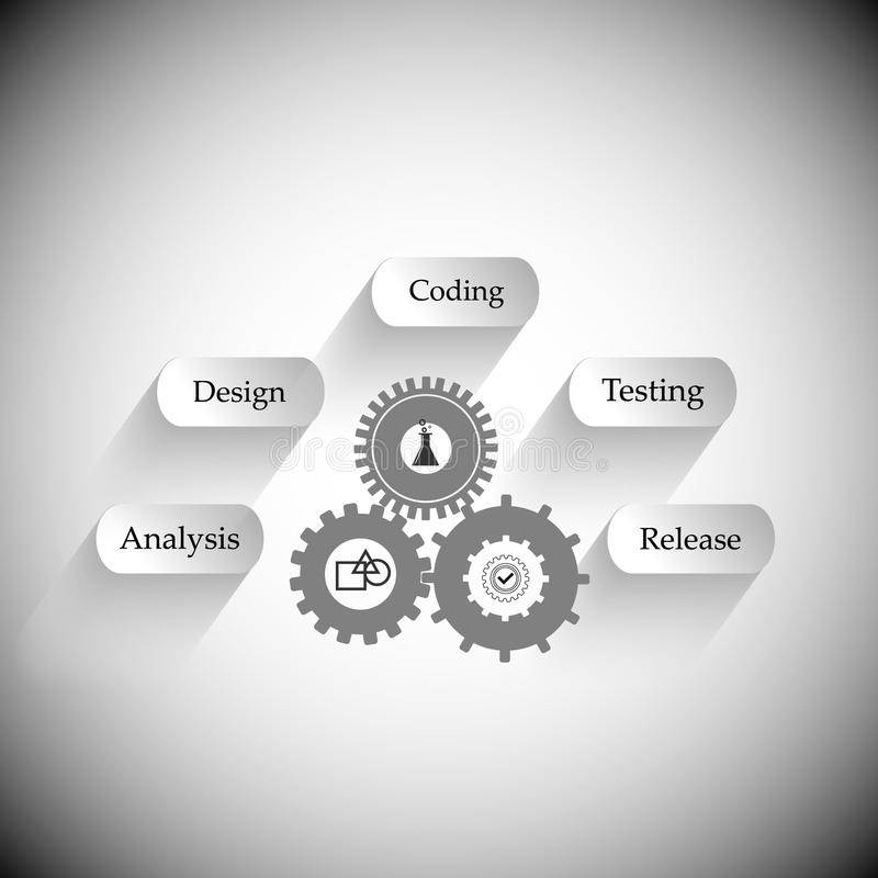 The key phases of Software development life cycle. And vector infographics vector illustration