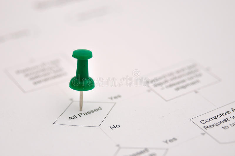 Key Point Of Process Stock Photos