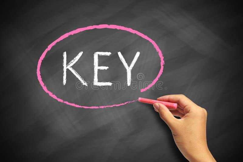 Key stock photos