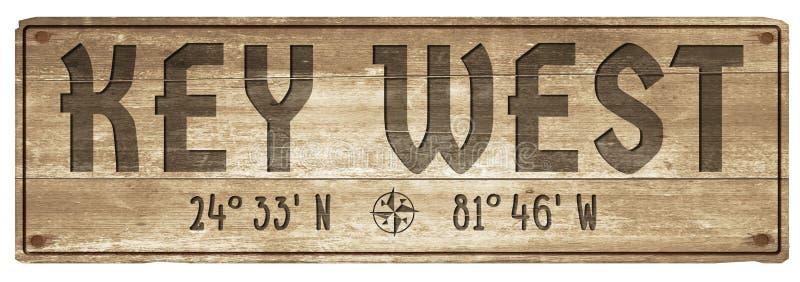 Key West Floryda drewna znaka szerokości Longitude zdjęcia stock