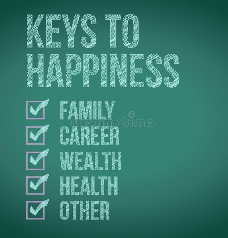 Keys to happiness illustration design royalty free illustration