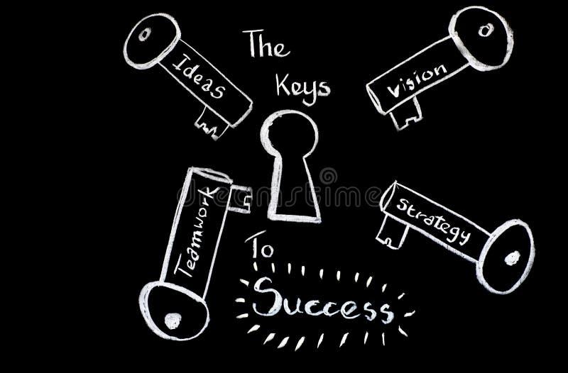 The Keys to Success stock photo