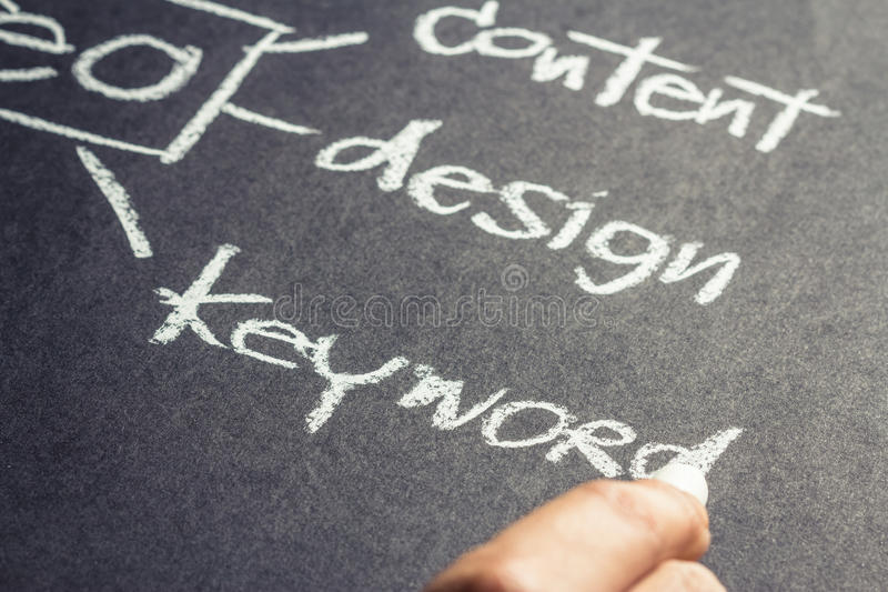 Download Keyword stock photo. Image of computer, strategy, writing - 45392544