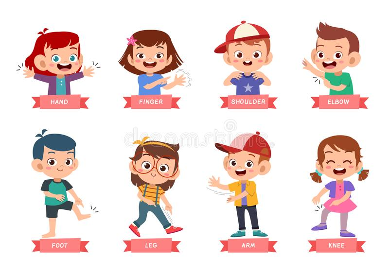 Kids pointing body part  set bundle. Clipart, cartoon, child, education, illustration, isolated, kindergarten, little, people, preschool, young, learning vector illustration