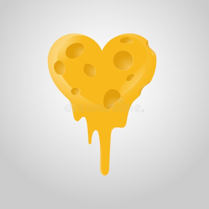 Kierowego kształta Żółtego sera rozciekły wektor ilustracji