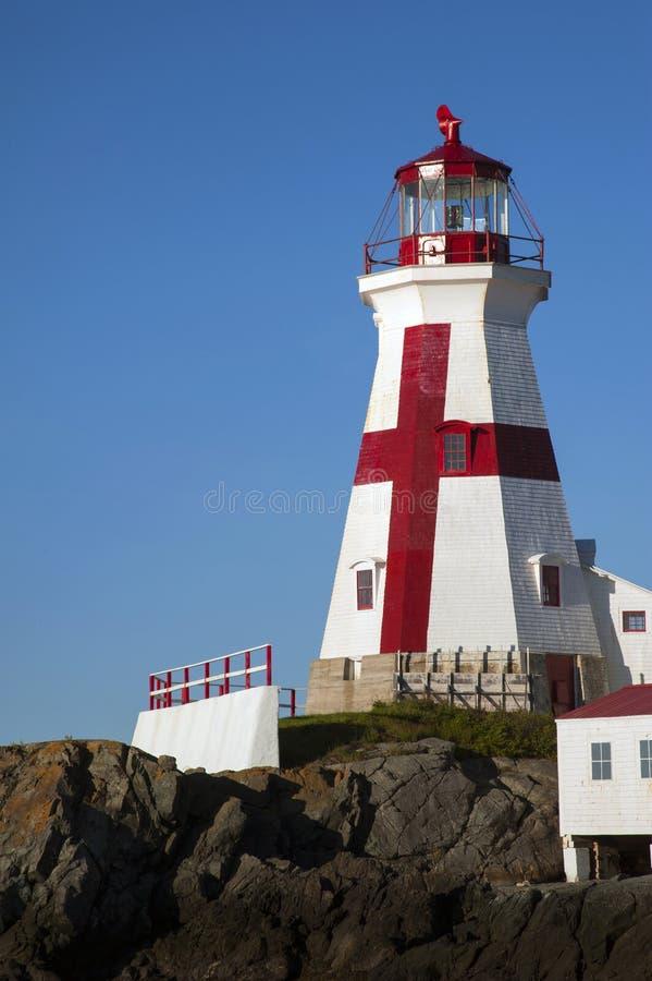 Kierowniczy schronienie latarni morskiej wierza na Campobello wyspie zdjęcia stock