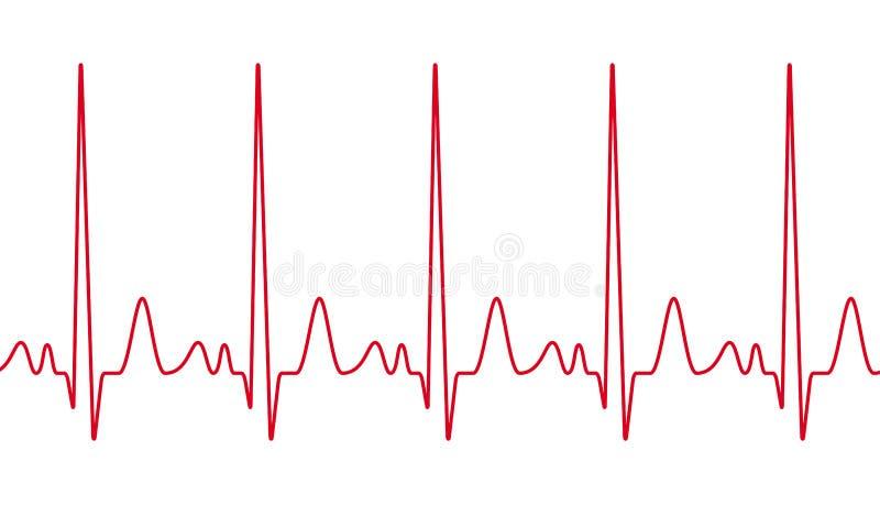Kierowy kardiograma pulsu wektoru bicie serca ilustracja wektor