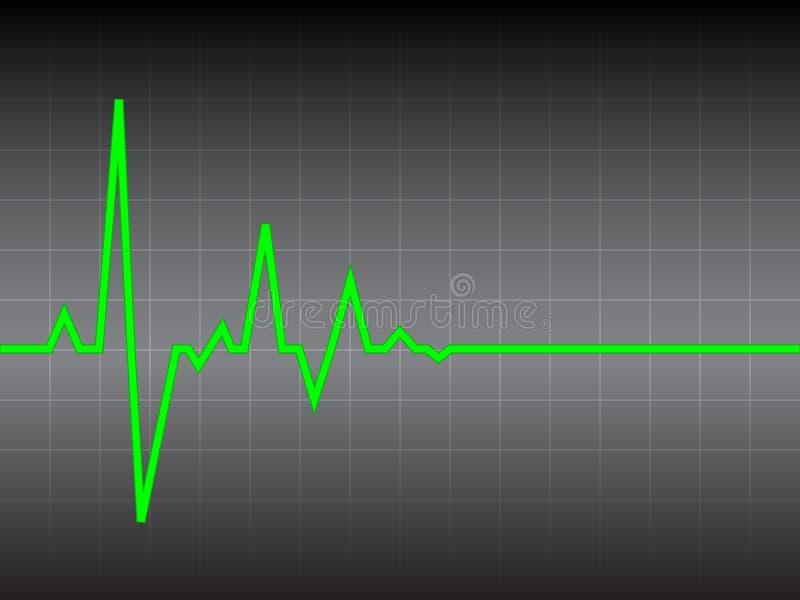 kierowy puls ilustracji