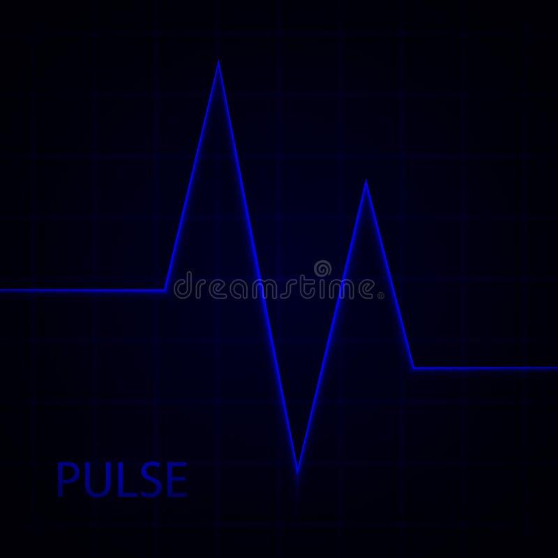 Kierowy puls elektrokardiogram heartbeat Wektorowy medyczny tło z kierowym kardiogramem royalty ilustracja