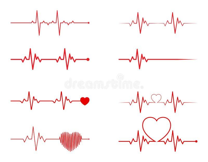 Kierowy rytmu set, elektrokardiogram, ECG - EKG sygnał, Kierowy Bea royalty ilustracja
