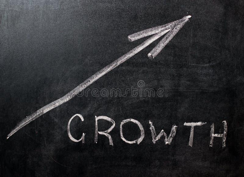 Kierunek przyrost na czarnym chalkboard zdjęcia stock