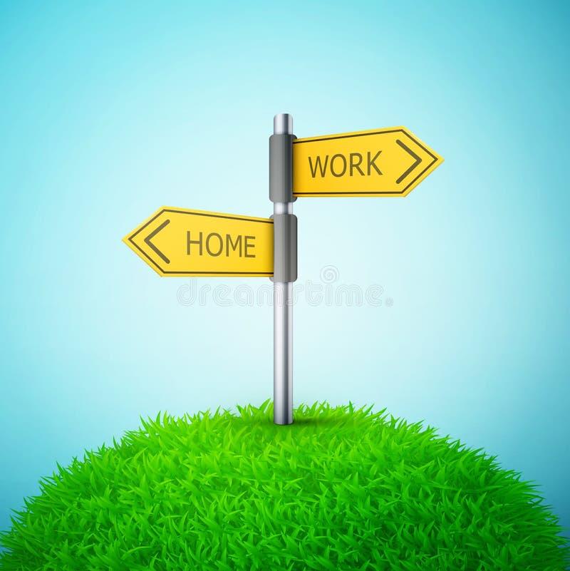 Kierunku drogowy znak z domu i pracy słowami na trawie ilustracji