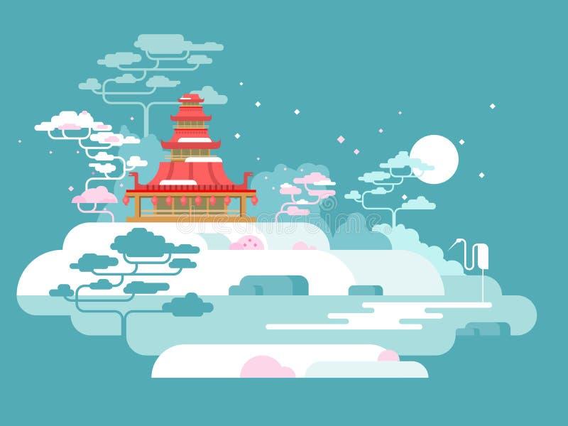 Kina målade landskap vektor illustrationer
