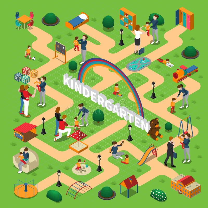 Kindergarten Isometric Flowchart. With parents, kids and teachers, interior objects and play ground elements, vector illustration vector illustration
