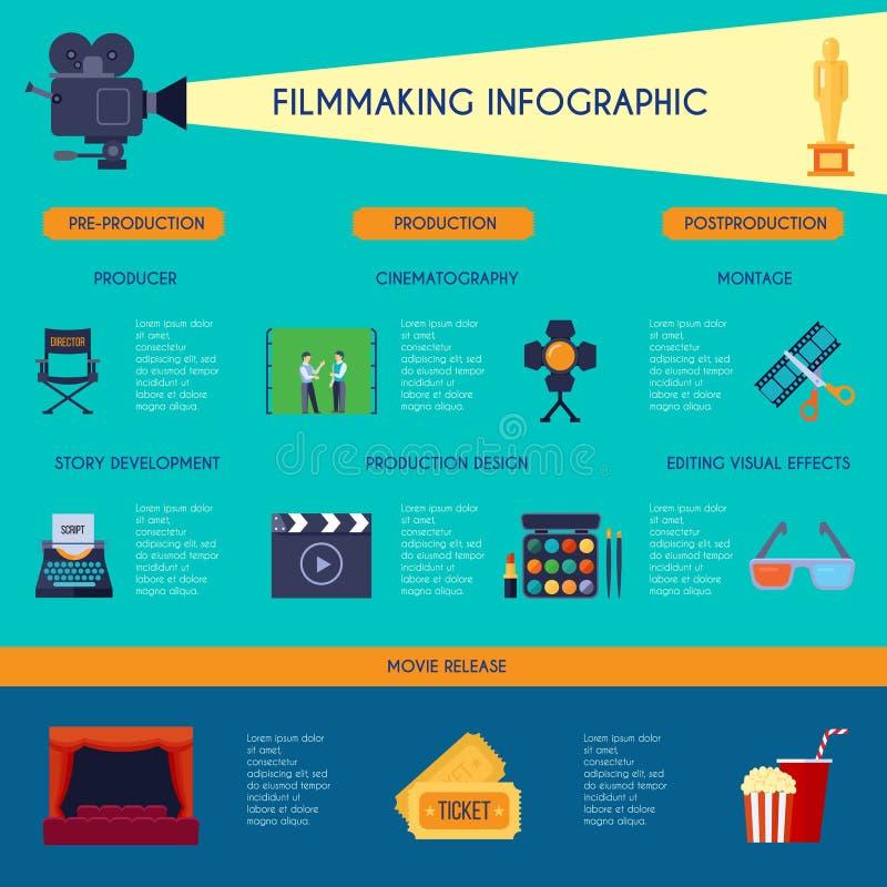 Kinematographie-Filmproduktion Flaches Infographic-Plakat Vektor ...