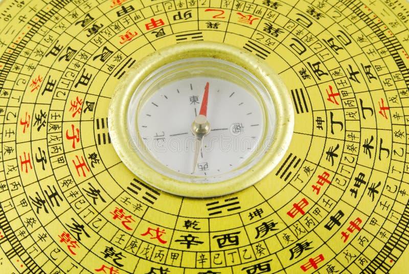 kinesisk kompass arkivbilder