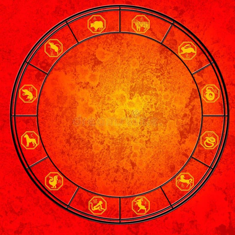 kinesisk zodiac vektor illustrationer