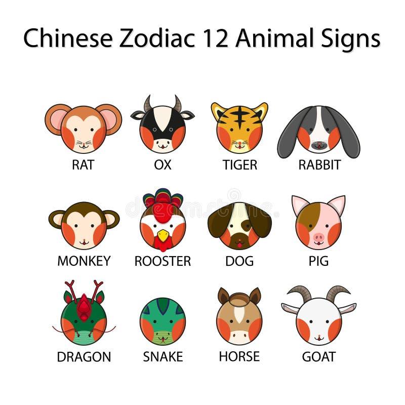 Kinesiska djurt tecken för zodiak 12 stock illustrationer