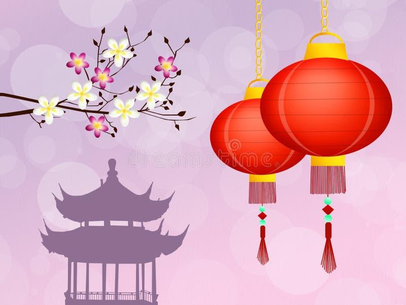 Kinesiska lyktor stock illustrationer