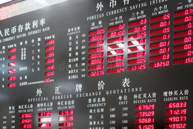 Kinesiska moneyratediagram royaltyfri fotografi