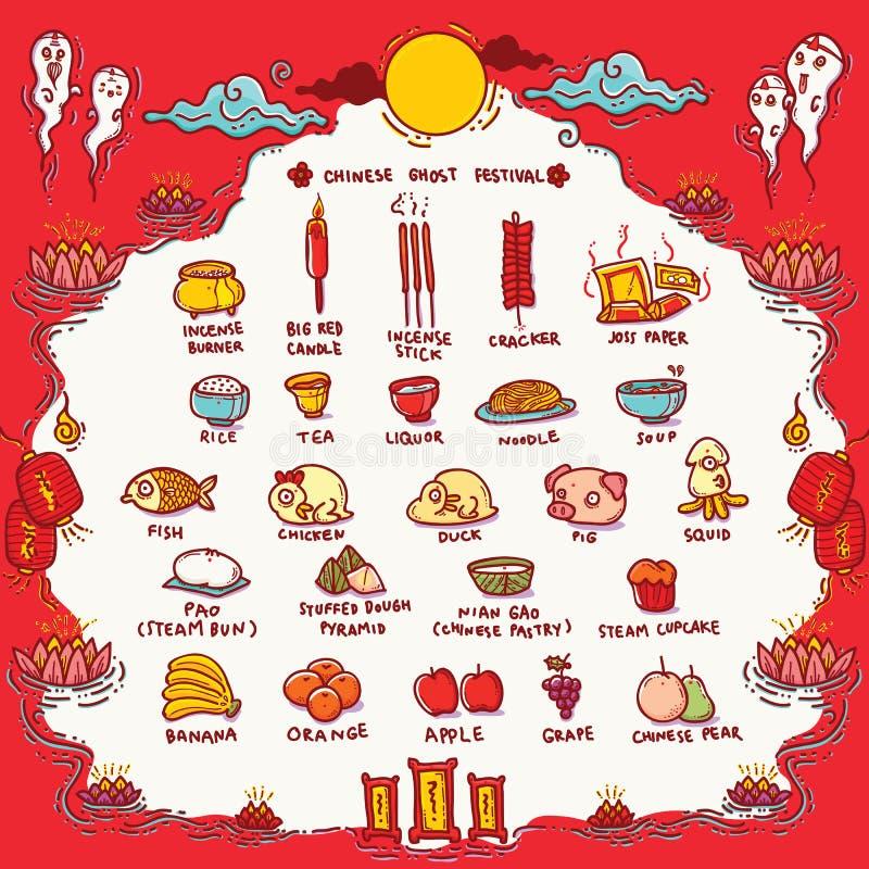 Kinesiska Offerings för spökefestival vektor illustrationer