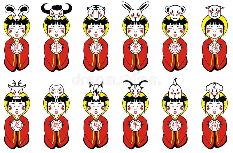 Kinesiska zodiaksymboler med flickan vektor illustrationer