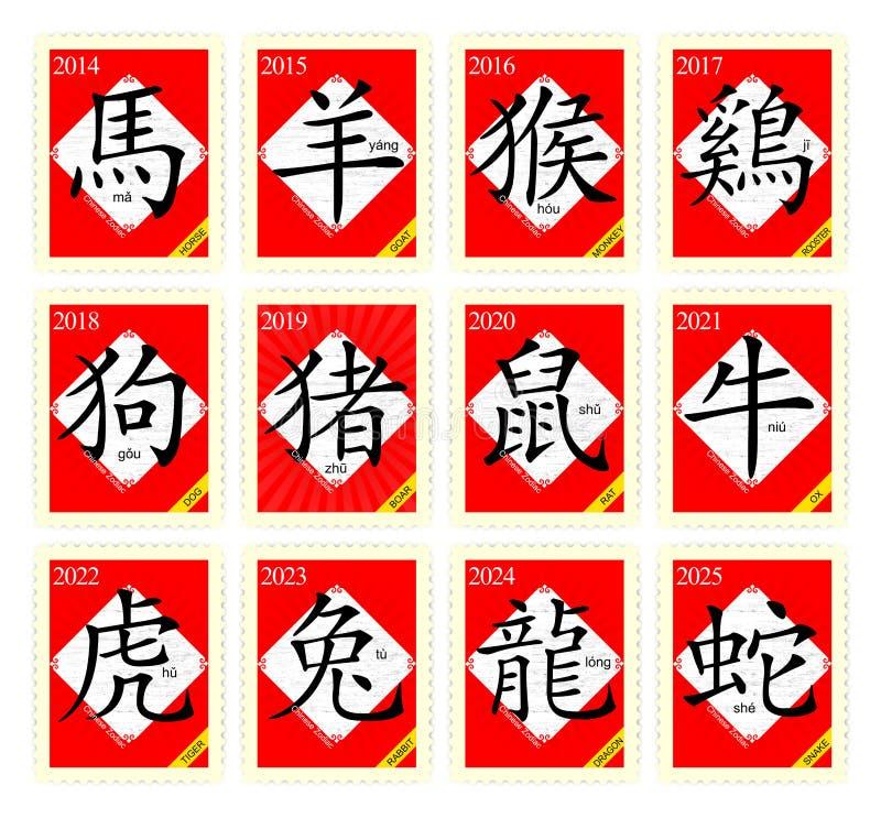 12 kinesiska zodiaktecken med portostämpeln stock illustrationer
