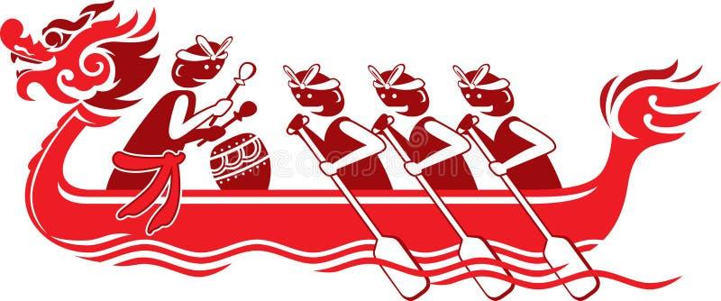 Kinesiskt drakefartygtecken stock illustrationer