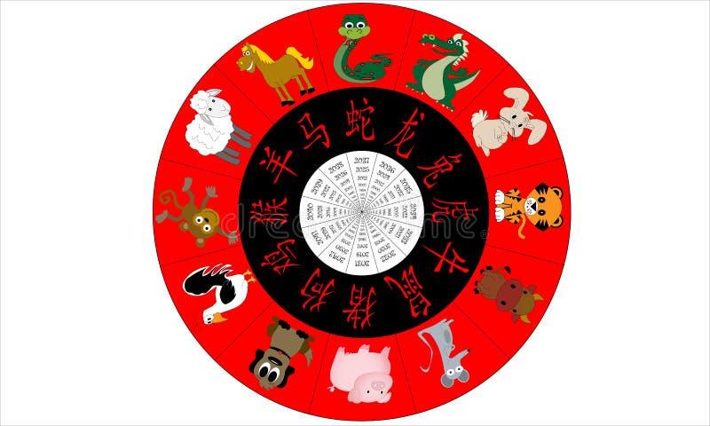 Kinesiskt horoskopårshjul stock illustrationer