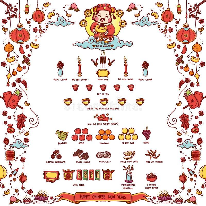 kinesiskt lyckligt nytt år Gud av rikedom royaltyfri illustrationer