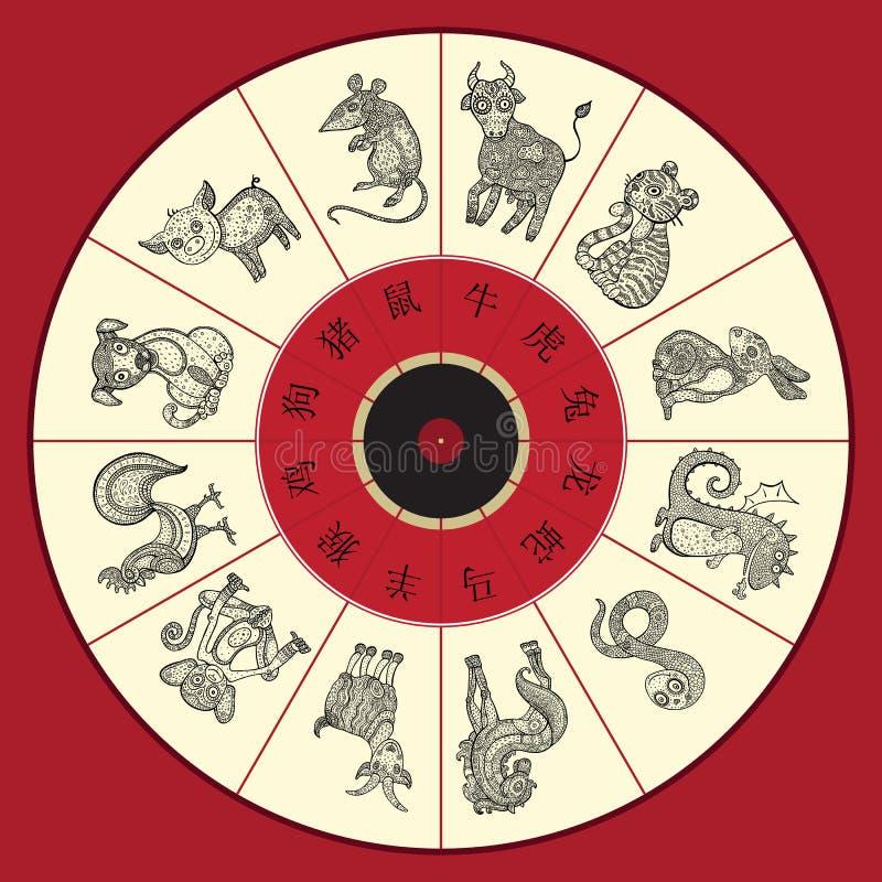Kinesiskt zodiakhjul med tolv vektor illustrationer