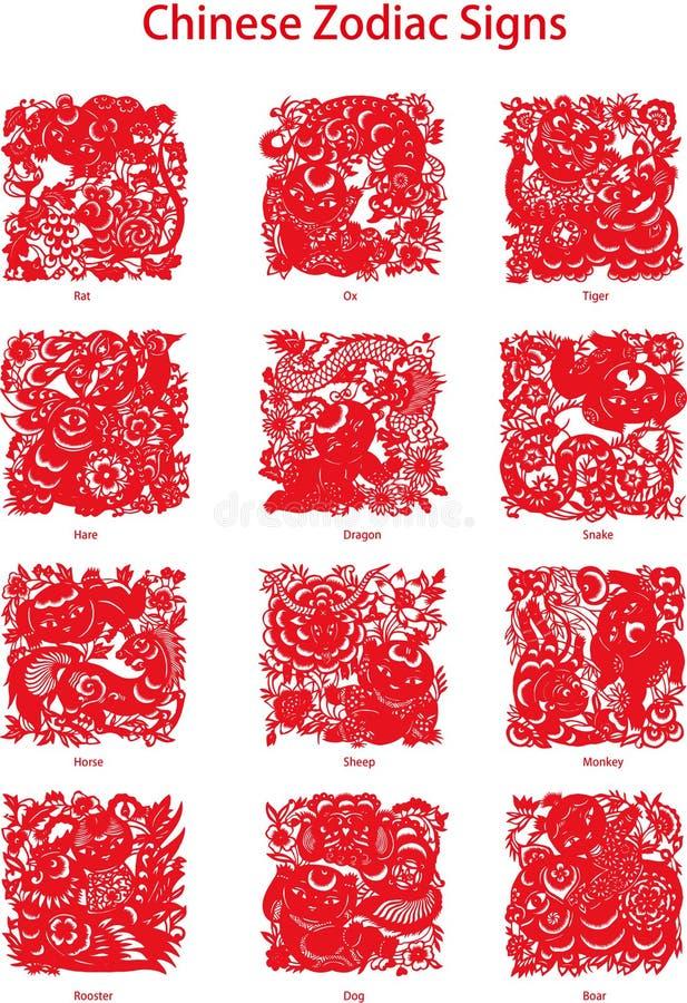 Kinesiskt zodiaktecken stock illustrationer