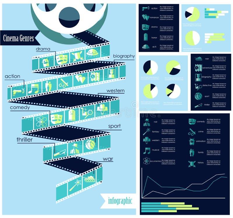 Kinogenren infographic vektor abbildung