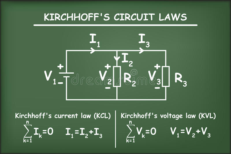 Kirchhoff ` s obwodu prawa na zielonym chalkboard royalty ilustracja