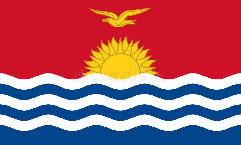 Kiribati vector illustration