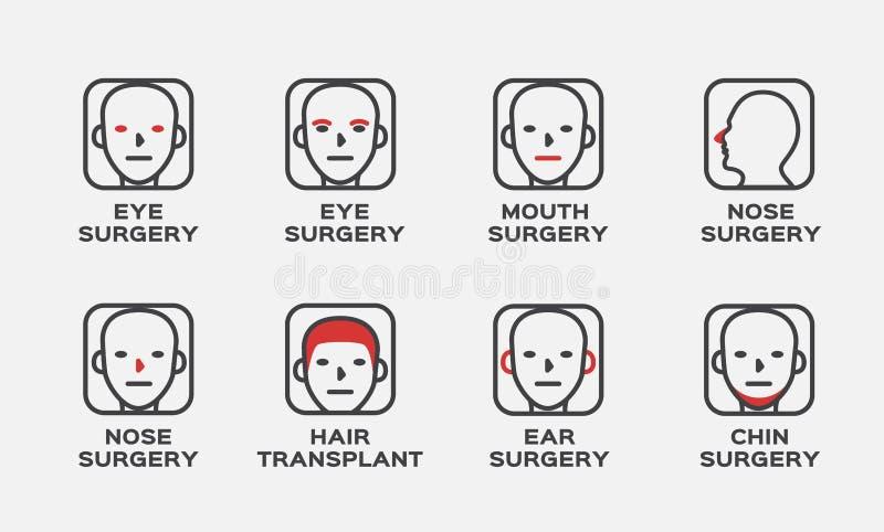Kirurgisymbol/hår för mun för haka för ögonöranäsa royaltyfri illustrationer