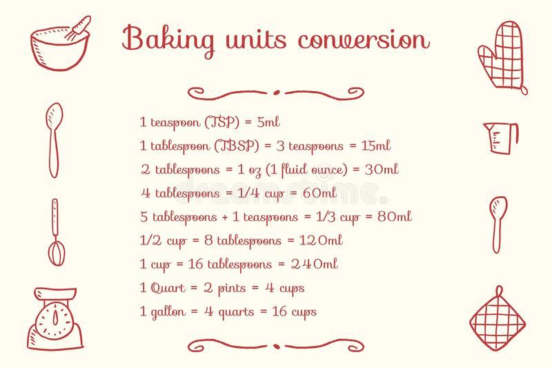 kitchen measurement conversion chart pdf