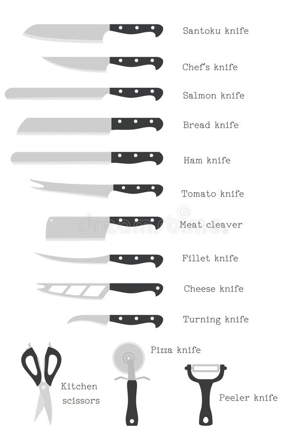 Kitchen Knife Set With Signature Names Stock Vector