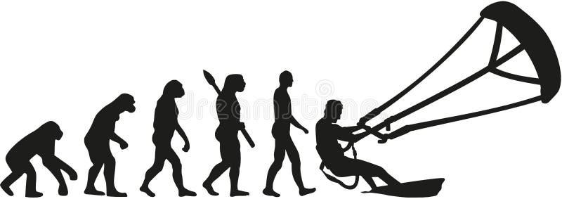 Kitesurfing evolution stock illustration