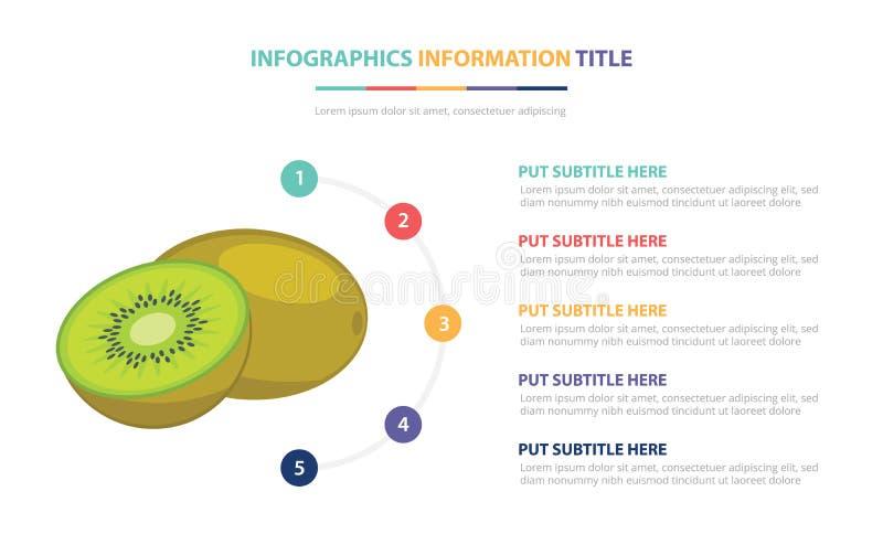 Kiwi szablonu infographic pojęcie z pięć punktami spisuje i różnorodny kolor z czystym nowożytnym białym tłem - wektor ilustracji