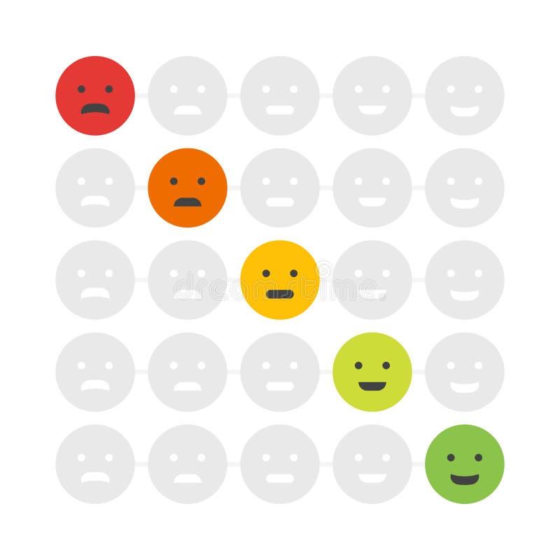Klantenterugkoppeling emoticon Rang of niveau van tevredenheidsclassificatie Overzicht in vorm van emoties, smileys, emoji Gebrui stock illustratie