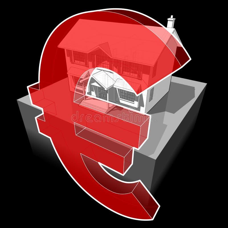 Klassiek koloniaal huis en EURO teken vector illustratie