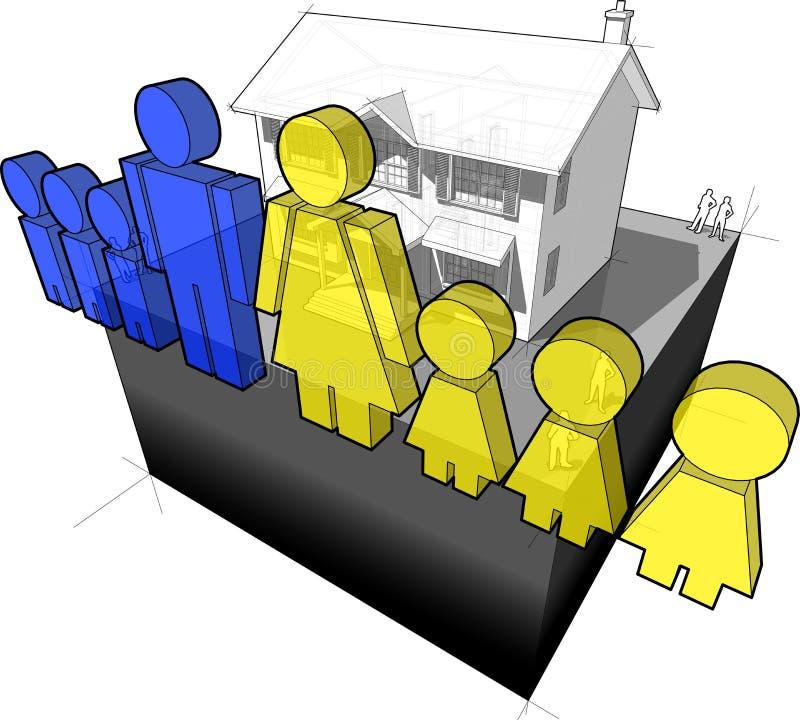 Klassiek koloniaal huis en familieteken vector illustratie