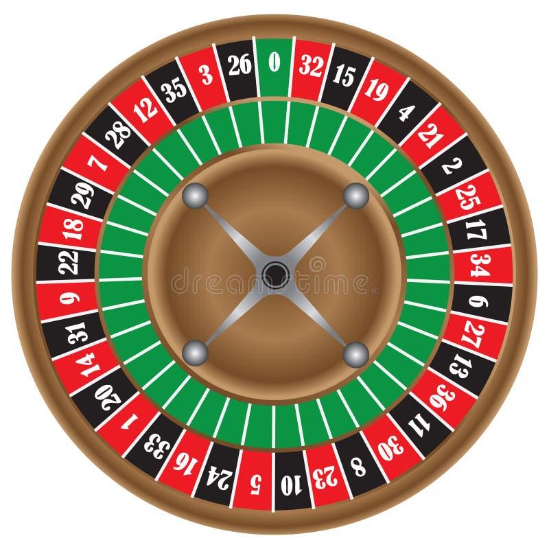 Klassikerlek av rouletthjulet royaltyfri illustrationer