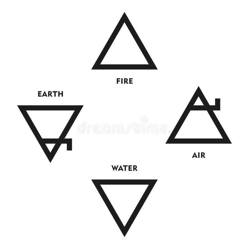 Klassiska fyra beståndsdelsymboler av medeltida alkemi royaltyfri illustrationer