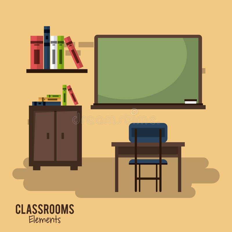 Klassrumbeståndsdeldesign vektor illustrationer