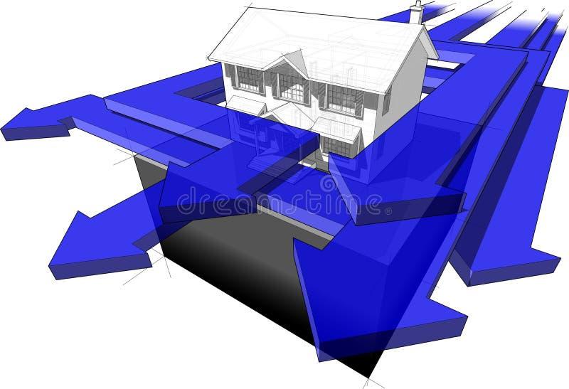 Klasyczny kolonisty dom i wiele strzała diagram ilustracji