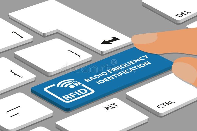 Klawiatura Z Błękitnym RFID guzikiem Wektorowa ilustracja - komputer Lub laptop Z palcami - ilustracja wektor