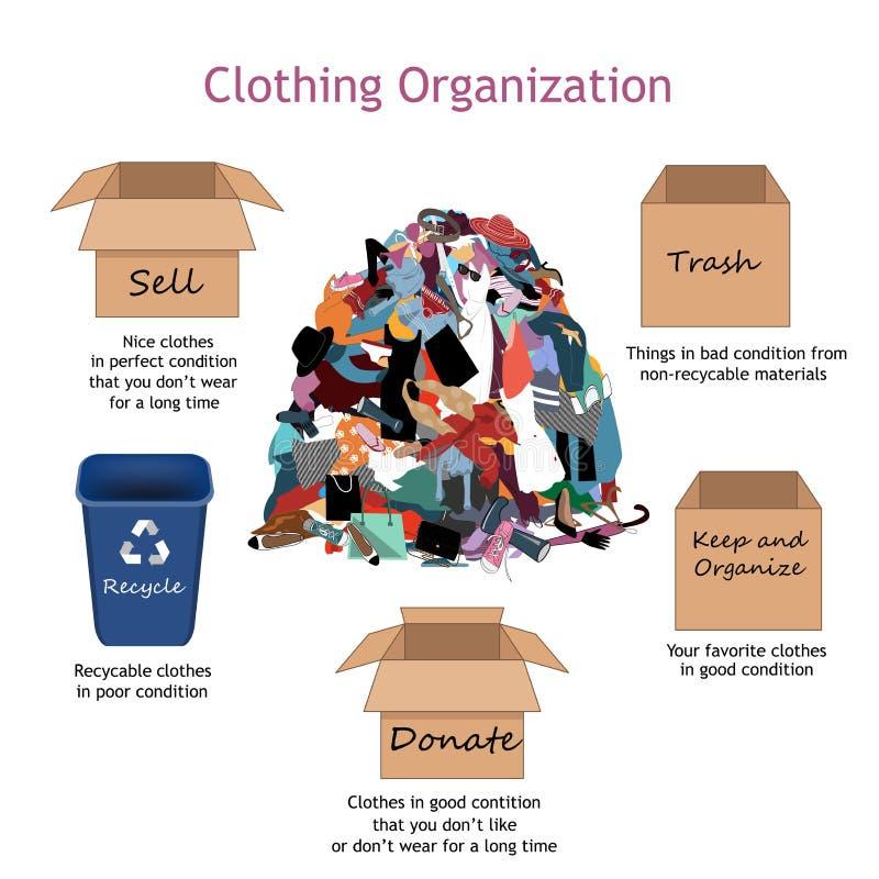 Kleidungs-Organisations-Schritte Vektor-Illustration mit einem großen unordentlichen Stapel von unbrauchbarem, von altem, von bil vektor abbildung