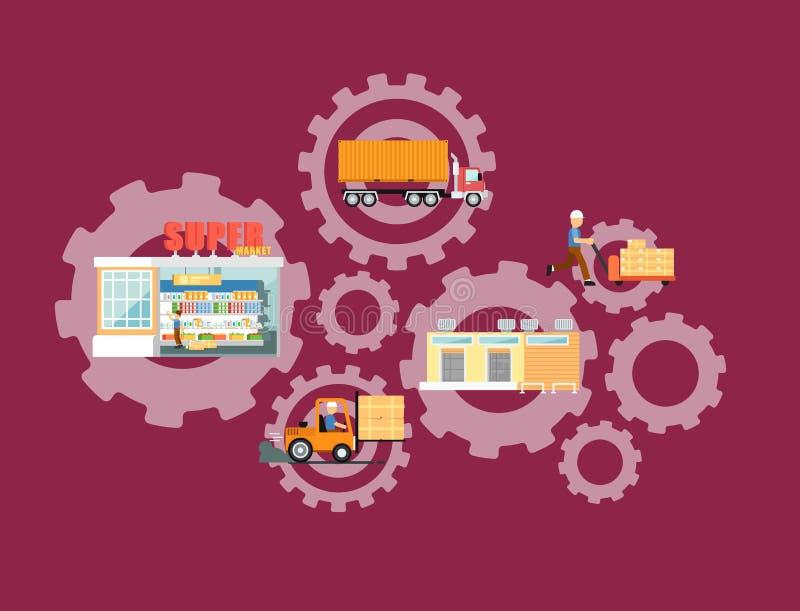 Kleinhandel en van de goederenlevering affiche royalty-vrije illustratie